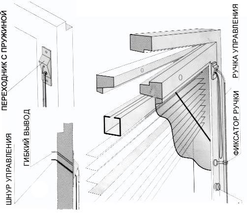 Схема установки межрамных